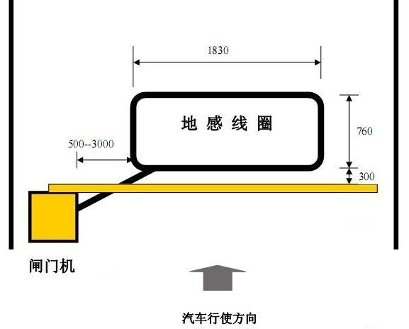 车辆检测器-停车场系统